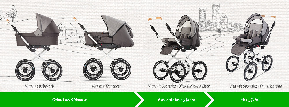 Naturkind-Kinderwagen_Vita_in_Hannover